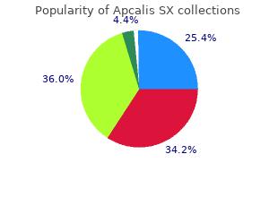 cheap generic apcalis sx uk