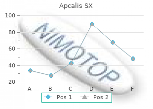 buy 20mg apcalis sx with mastercard