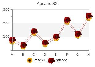 generic apcalis sx 20mg amex