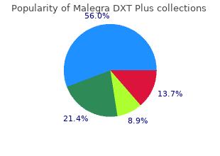 malegra dxt plus 160 mg lowest price