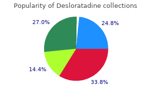 purchase discount desloratadine on line
