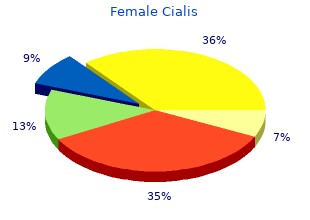 purchase female cialis 20mg on-line