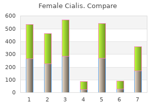 buy discount female cialis 20 mg on line