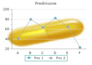 discount prednisone online mastercard
